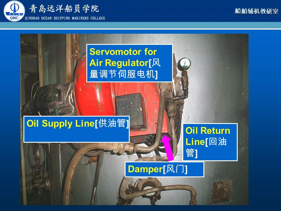 Servomotor for Air Regulator[风量调节伺服电机]